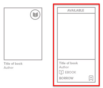 Two outlines of book covers with the more detailed option on the right highlighted in red.